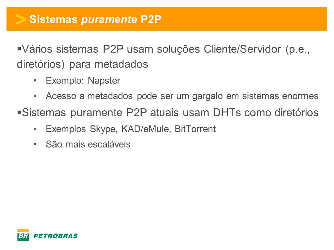 Sistemas puramente P2P atuais usam DHTs como diretórios