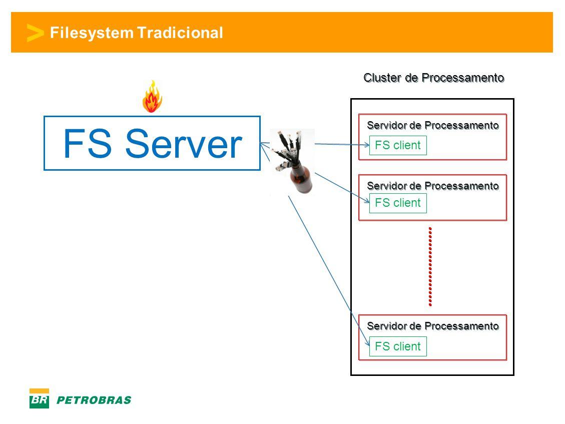 Filesystem Tradicional