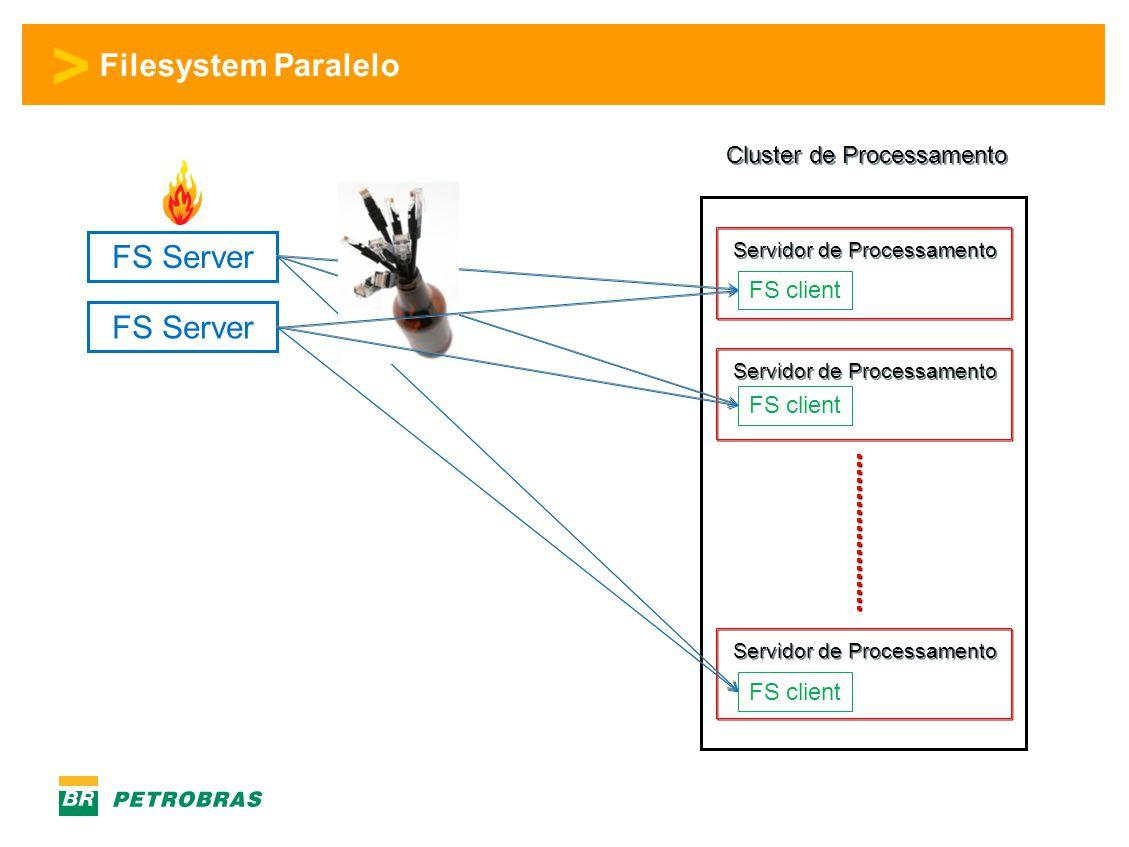 Filesystem Paralelo FS Server FS Server Cluster de Processamento