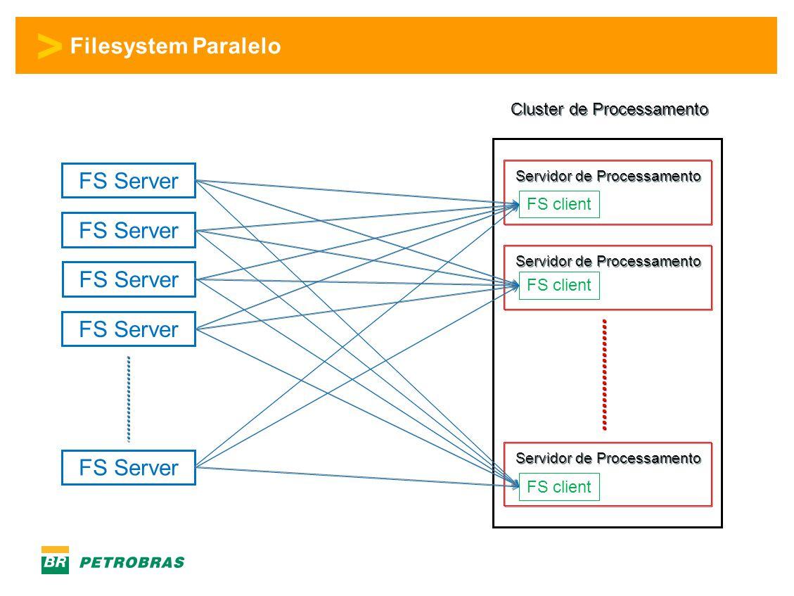 Filesystem Paralelo FS Server FS Server FS Server FS Server FS Server