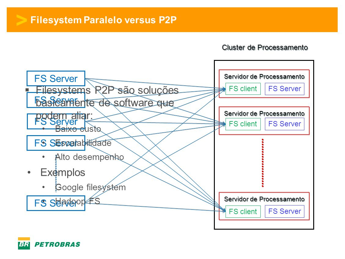 Filesystem Paralelo versus P2P
