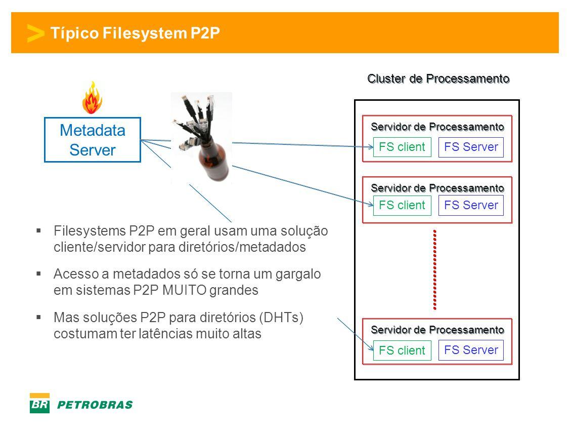 Típico Filesystem P2P Metadata Server