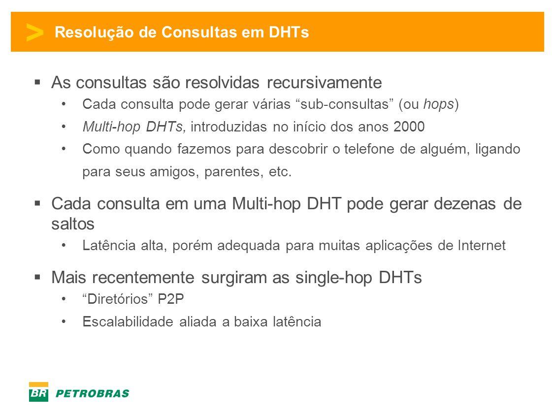 Resolução de Consultas em DHTs