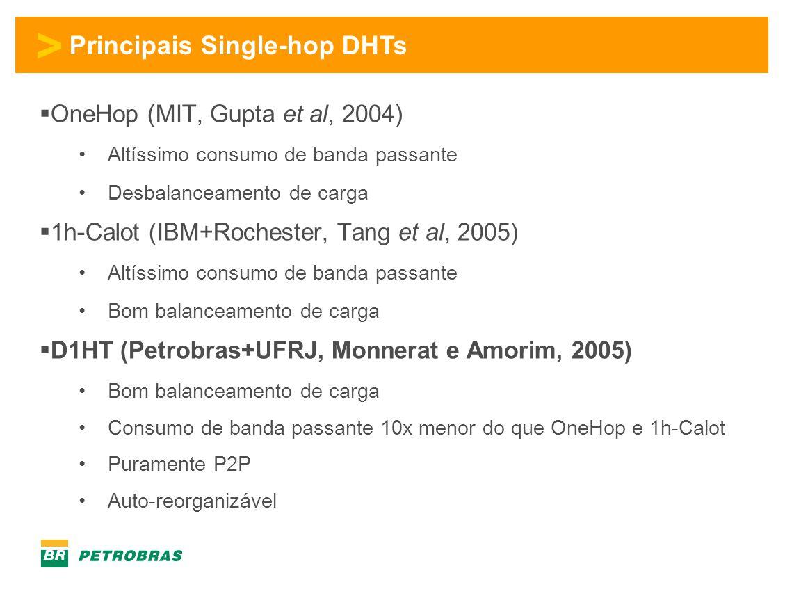 Principais Single-hop DHTs