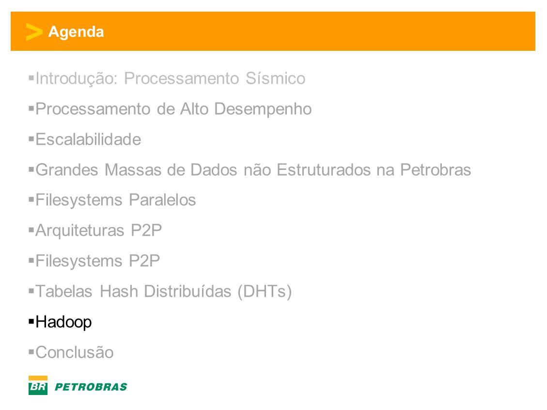 Introdução: Processamento Sísmico Processamento de Alto Desempenho