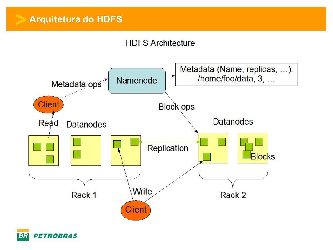 Arquitetura do HDFS