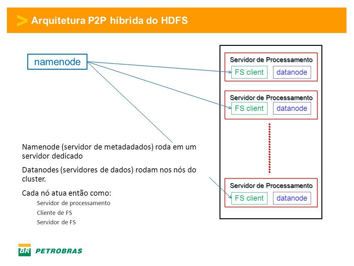 Arquitetura P2P híbrida do HDFS