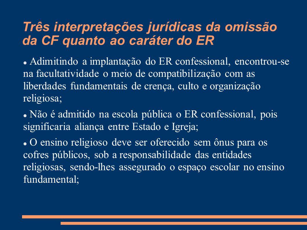 Três interpretações jurídicas da omissão da CF quanto ao caráter do ER