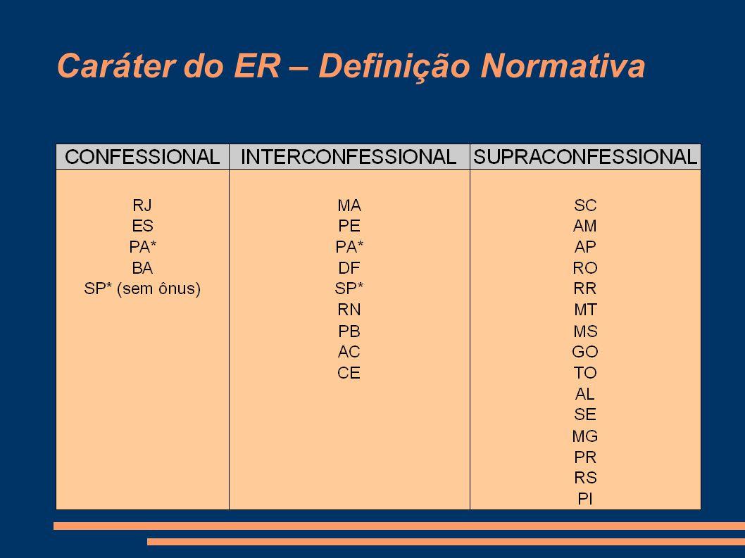 Caráter do ER – Definição Normativa