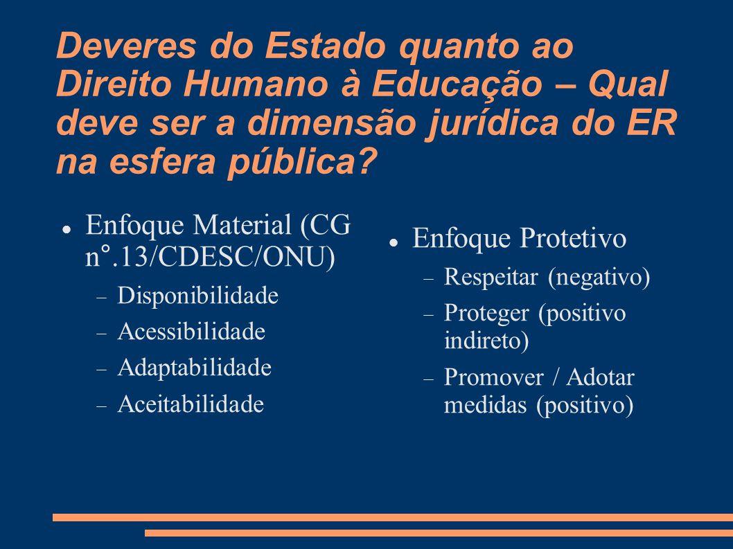 Deveres do Estado quanto ao Direito Humano à Educação – Qual deve ser a dimensão jurídica do ER na esfera pública
