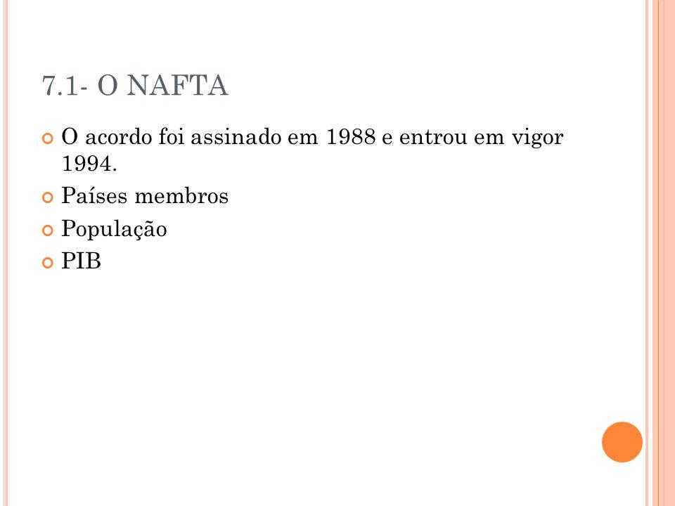 7.1- O NAFTA O acordo foi assinado em 1988 e entrou em vigor 1994.