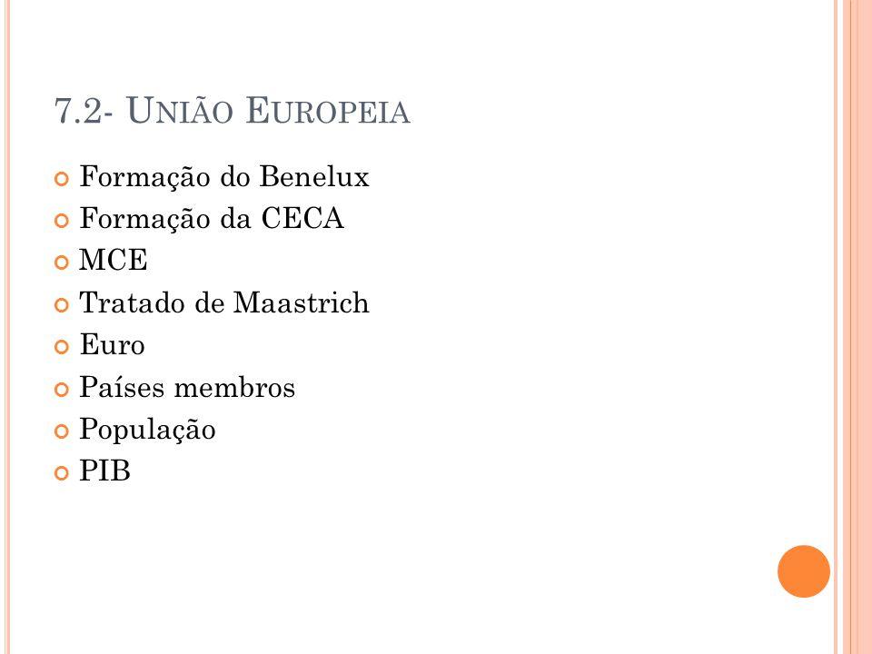 7.2- União Europeia Formação do Benelux Formação da CECA MCE