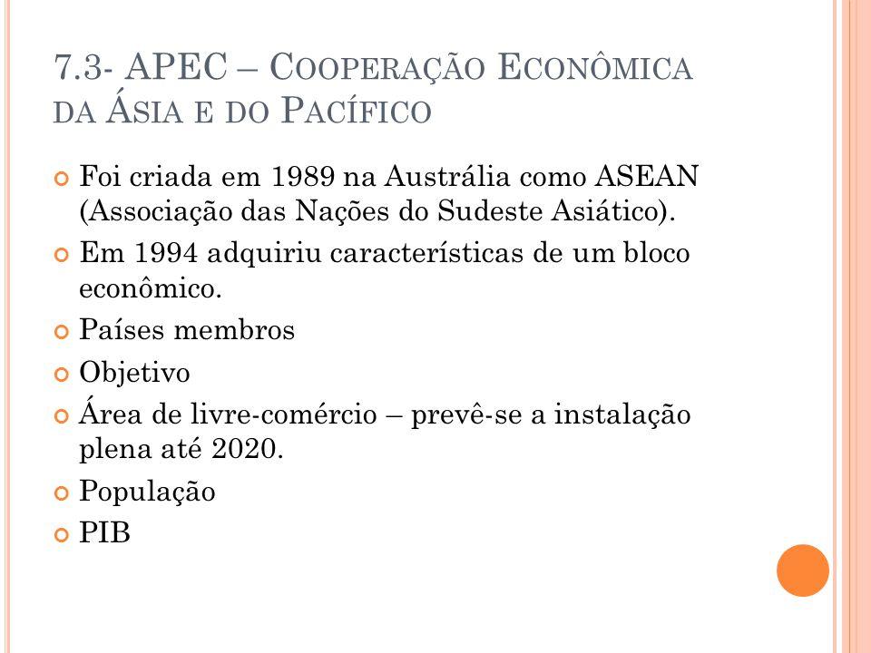 7.3- APEC – Cooperação Econômica da Ásia e do Pacífico