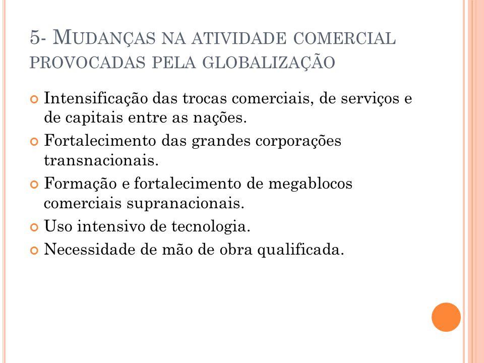 5- Mudanças na atividade comercial provocadas pela globalização