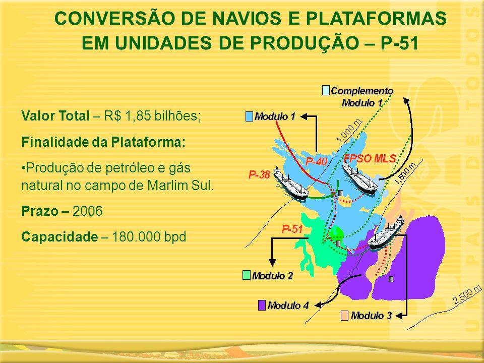 CONVERSÃO DE NAVIOS E PLATAFORMAS EM UNIDADES DE PRODUÇÃO – P-51