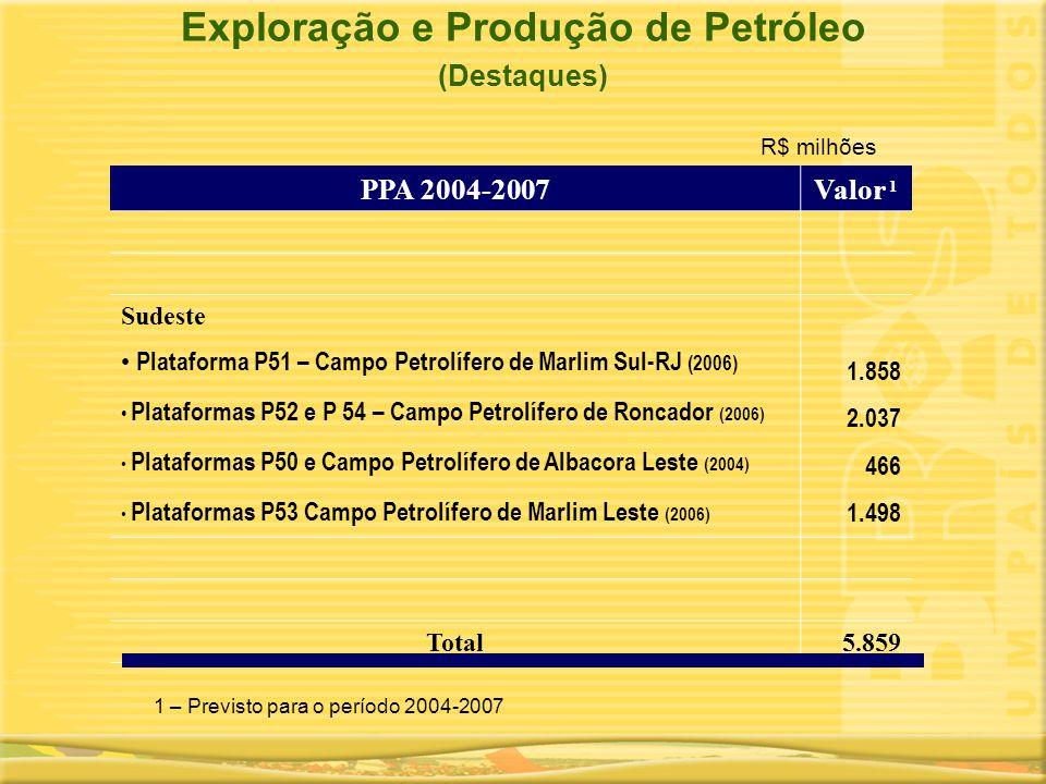 Exploração e Produção de Petróleo