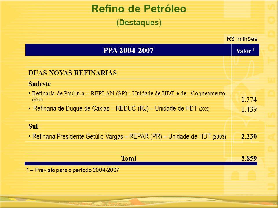 Refino de Petróleo (Destaques) PPA 2004-2007 DUAS NOVAS REFINARIAS