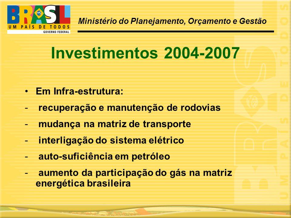 Ministério do Planejamento, Orçamento e Gestão