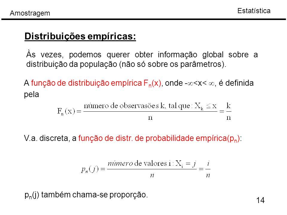 Distribuições empíricas: