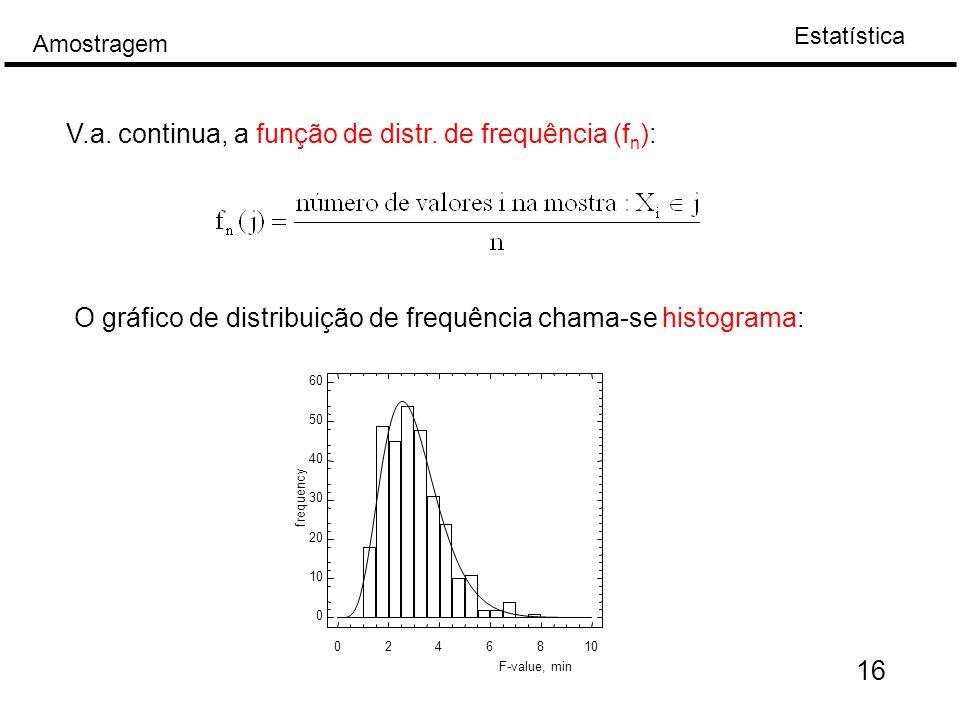 V.a. continua, a função de distr. de frequência (fn):