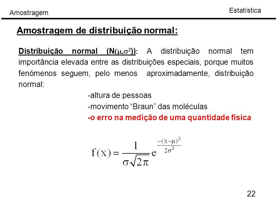 Amostragem de distribuição normal: