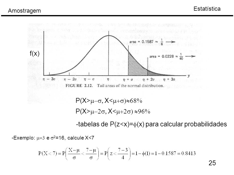 P(X>m-s, X<m+s)68% P(X>m-2s, X<m+2s) 96%