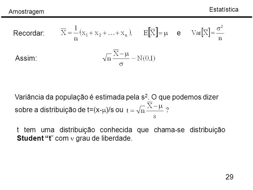 Recordar: e. Assim: Variância da população é estimada pela s2. O que podemos dizer sobre a distribuição de t=(x-m)/s ou