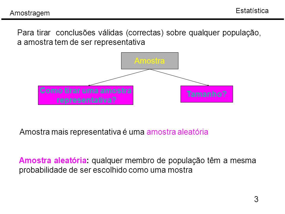 Para tirar conclusões válidas (correctas) sobre qualquer população, a amostra tem de ser representativa