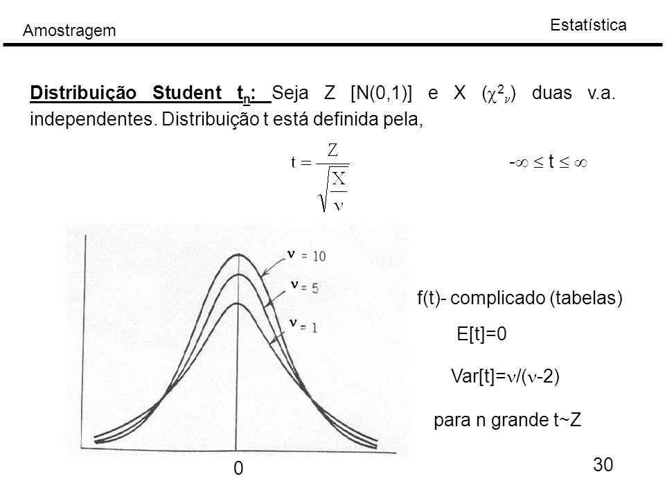 f(t)- complicado (tabelas)