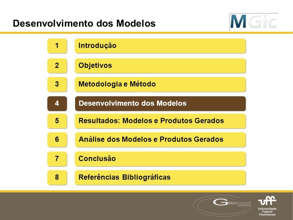Desenvolvimento dos Modelos