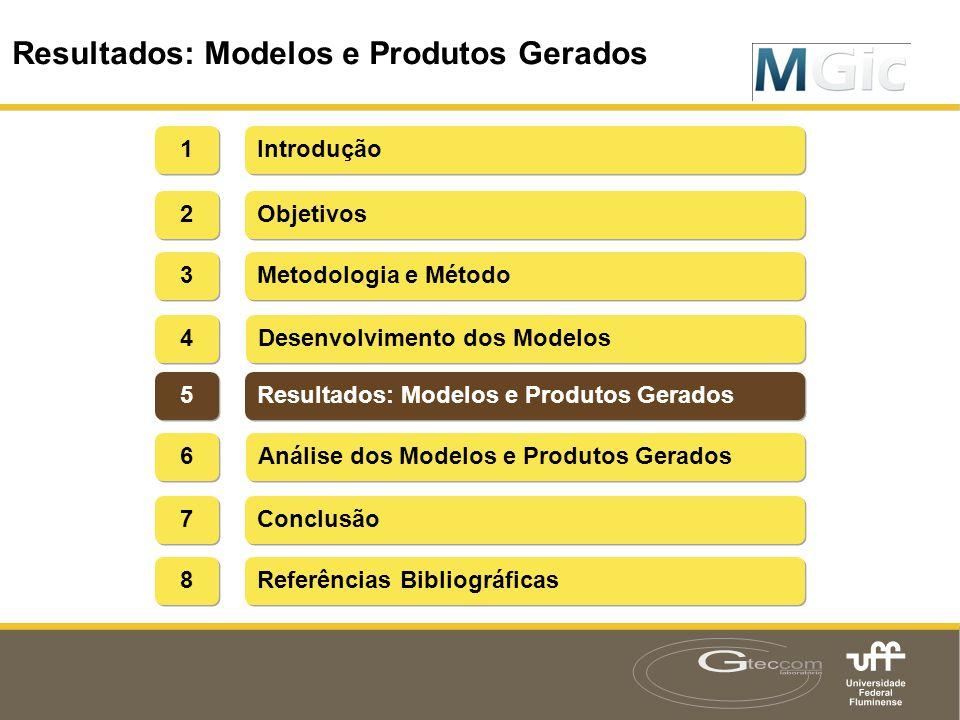 Resultados: Modelos e Produtos Gerados