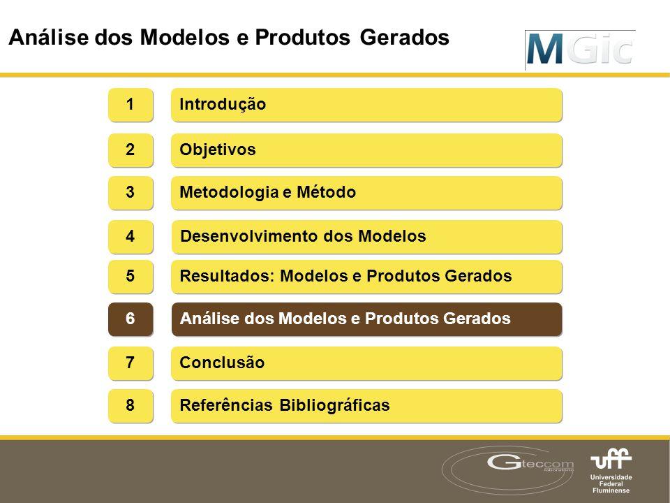 Análise dos Modelos e Produtos Gerados