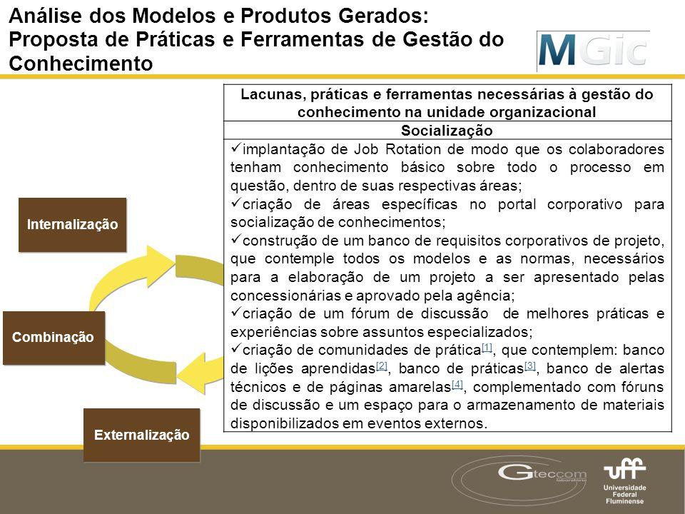 Análise dos Modelos e Produtos Gerados: Proposta de Práticas e Ferramentas de Gestão do Conhecimento