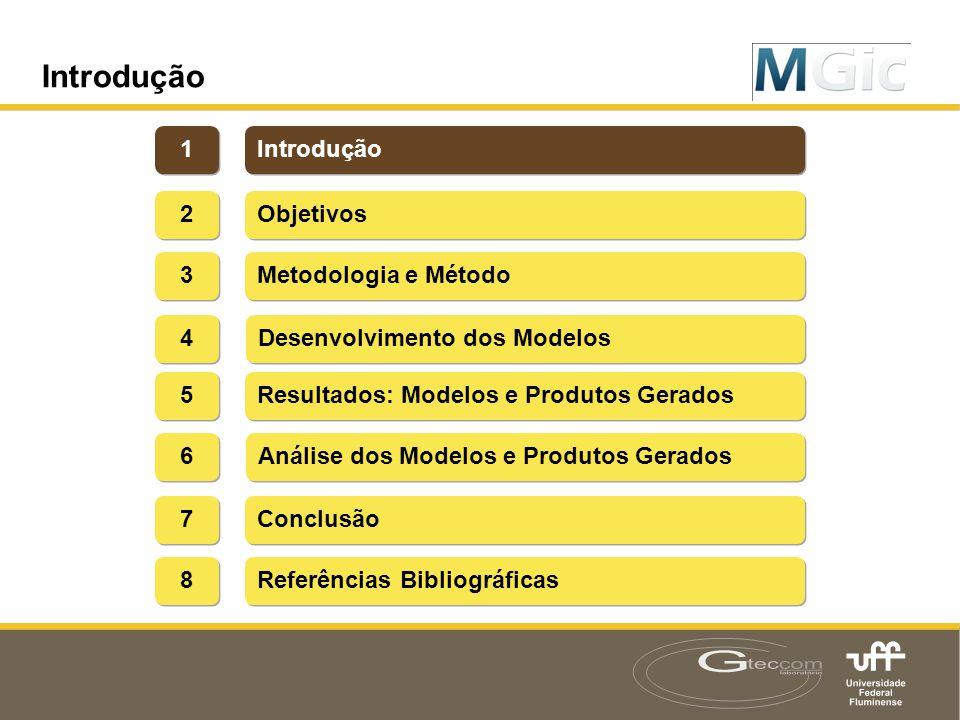 Introdução 1 Introdução 2 Objetivos 3 Metodologia e Método 4