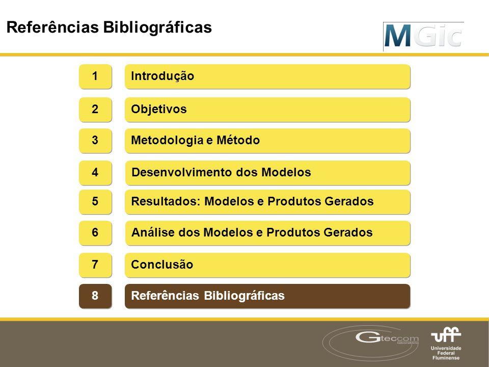 Referências Bibliográficas Resultados: Modelos e Produtos Gerados