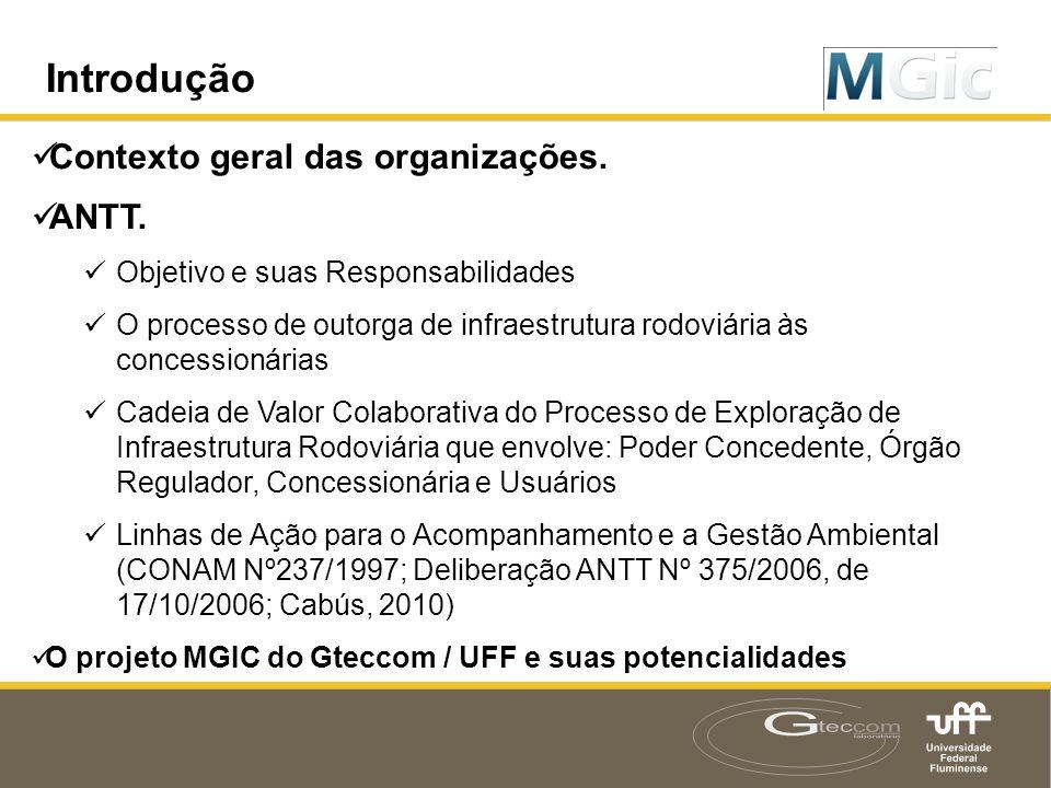 Introdução Contexto geral das organizações. ANTT.