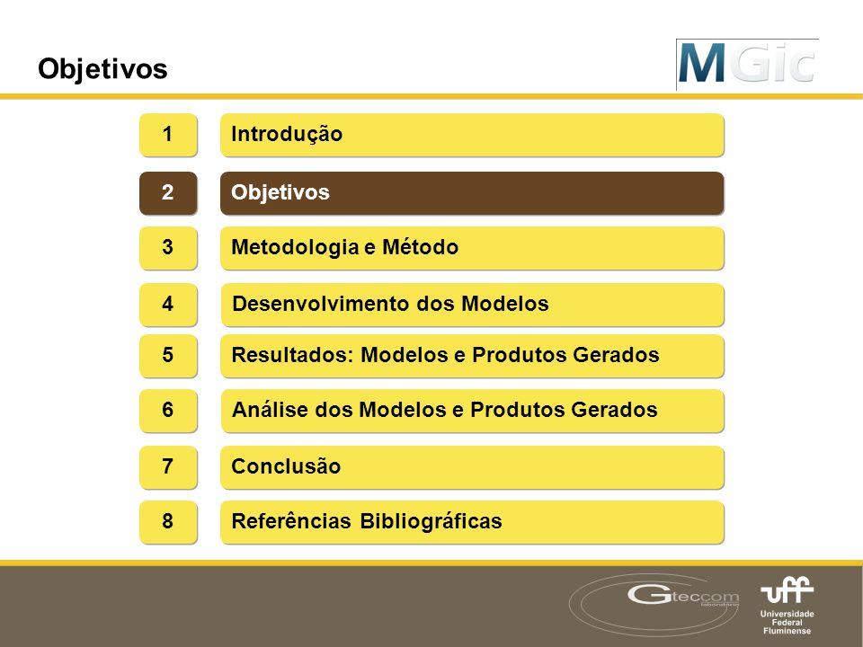Objetivos 1 Introdução 2 Objetivos 3 Metodologia e Método 4