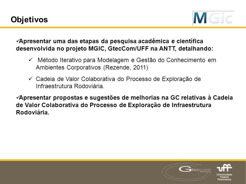 Objetivos Apresentar uma das etapas da pesquisa acadêmica e científica desenvolvida no projeto MGIC, GtecCom/UFF na ANTT, detalhando:
