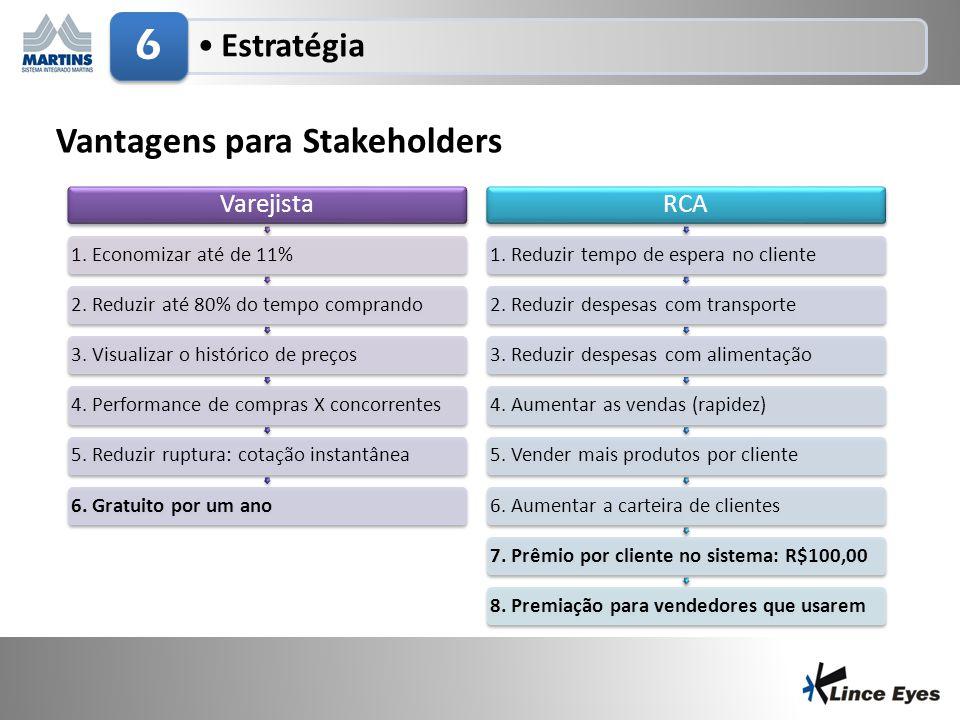 Vantagens para Stakeholders
