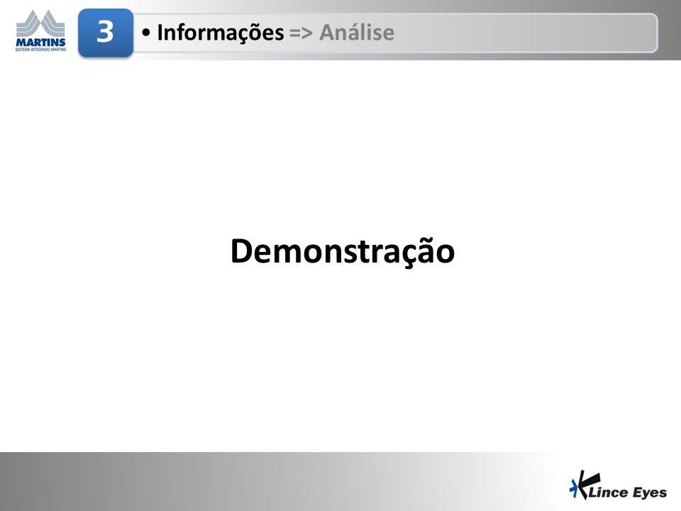 3 Informações => Análise Demonstração