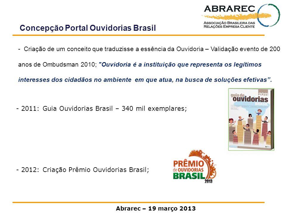 Concepção Portal Ouvidorias Brasil