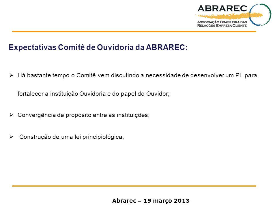 Expectativas Comitê de Ouvidoria da ABRAREC: