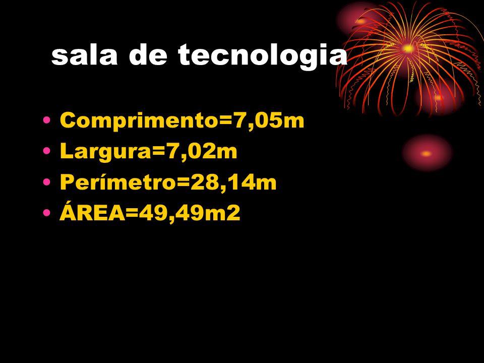 sala de tecnologia Comprimento=7,05m Largura=7,02m Perímetro=28,14m