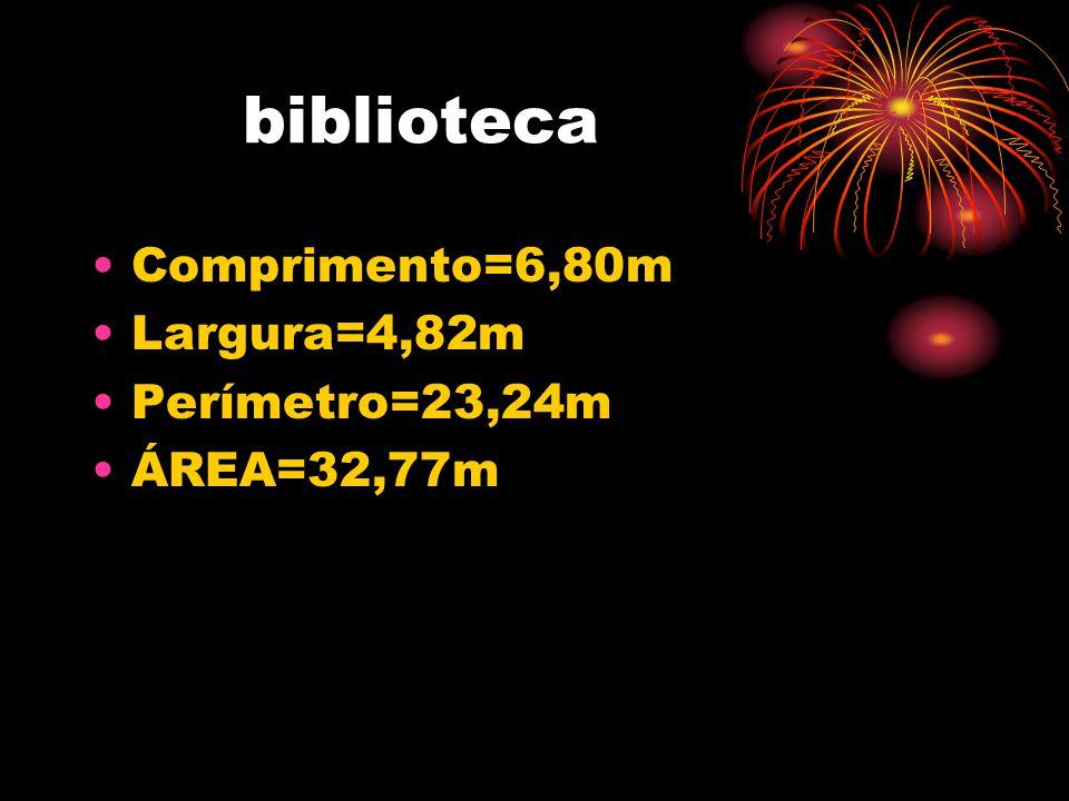 biblioteca Comprimento=6,80m Largura=4,82m Perímetro=23,24m