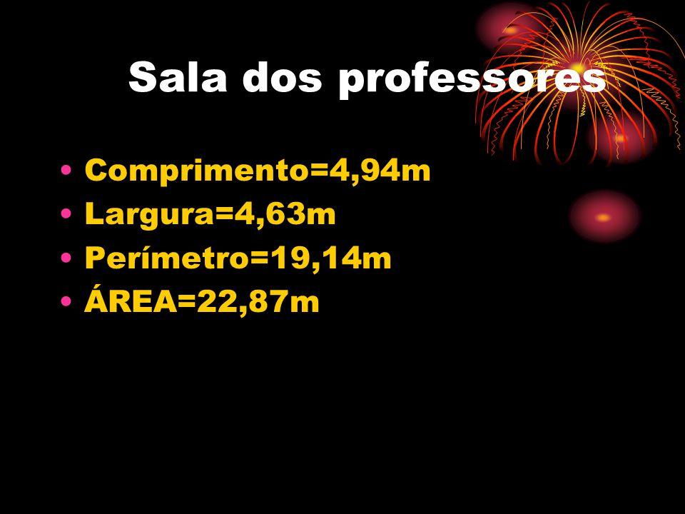 Sala dos professores Comprimento=4,94m Largura=4,63m Perímetro=19,14m