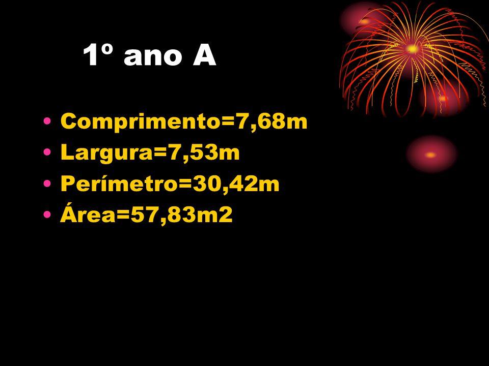 1º ano A Comprimento=7,68m Largura=7,53m Perímetro=30,42m Área=57,83m2
