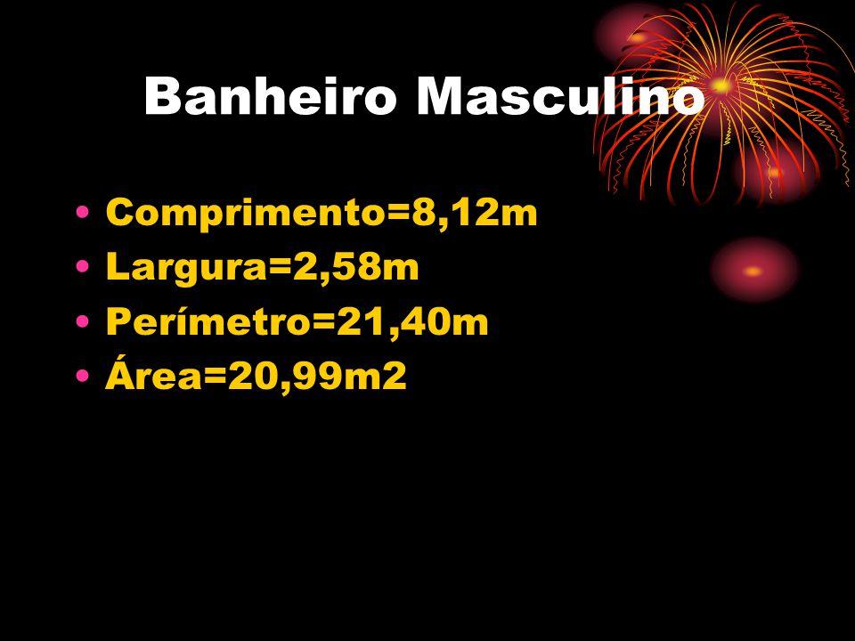 Banheiro Masculino Comprimento=8,12m Largura=2,58m Perímetro=21,40m