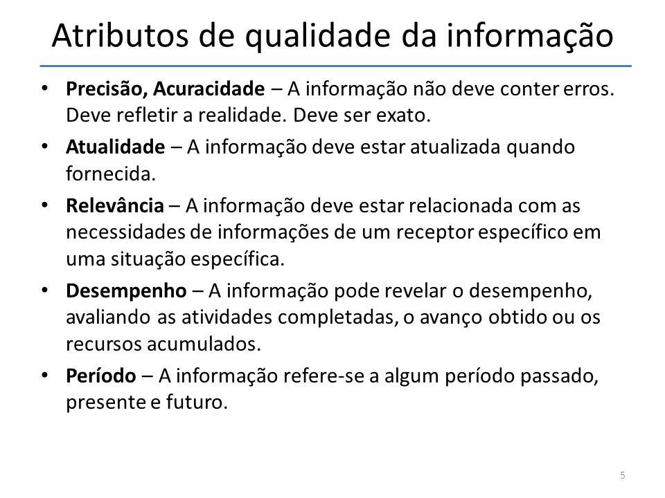 Atributos de qualidade da informação