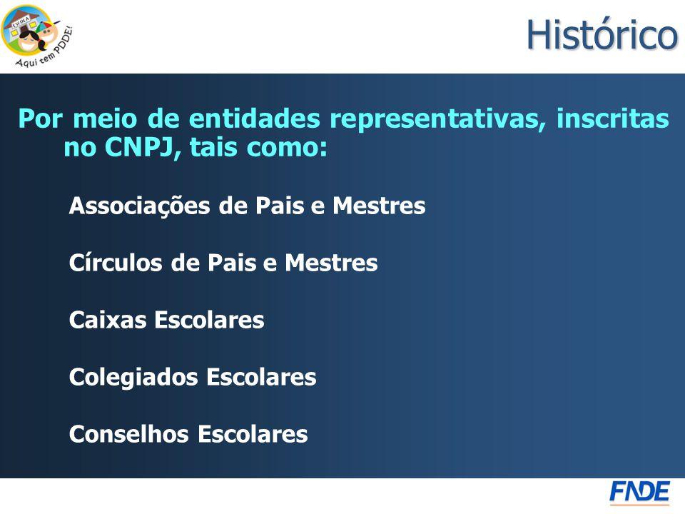 Histórico Por meio de entidades representativas, inscritas no CNPJ, tais como: Associações de Pais e Mestres.