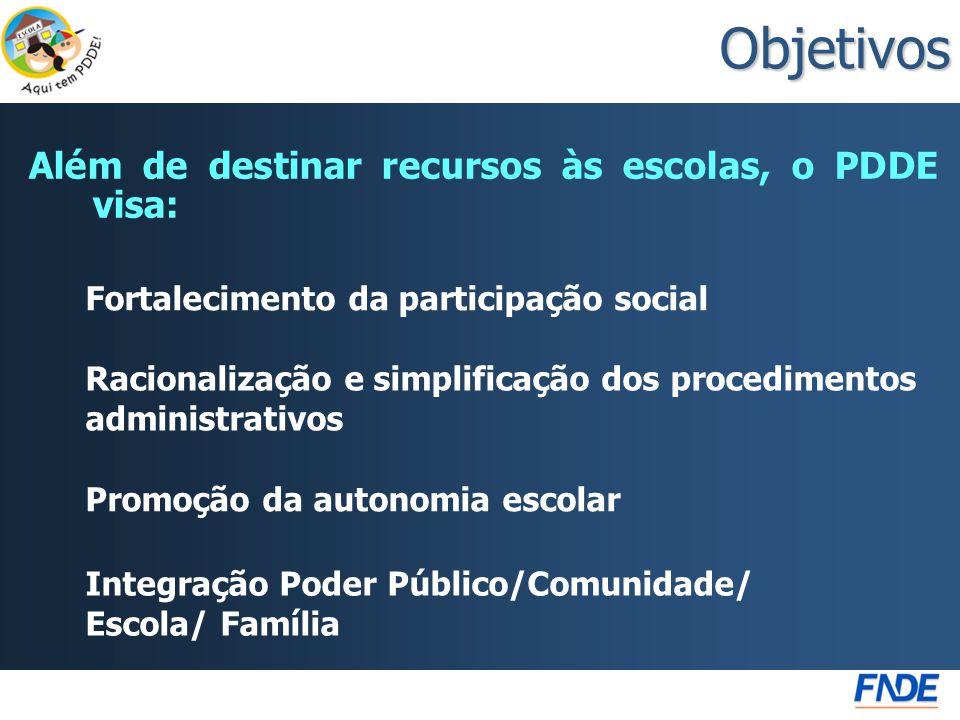 Objetivos Além de destinar recursos às escolas, o PDDE visa: